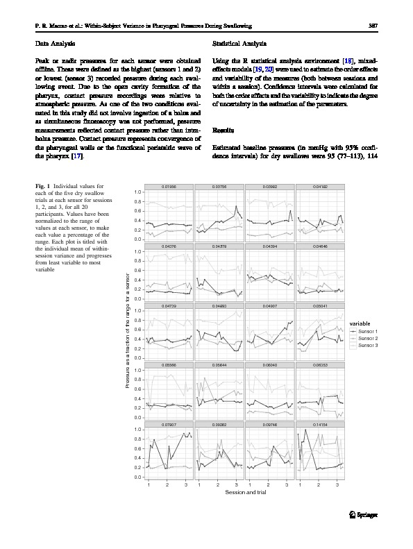 Download Pharyngeal pressures during swallowing within and across 3 sessions: within-subject variance and order effects.