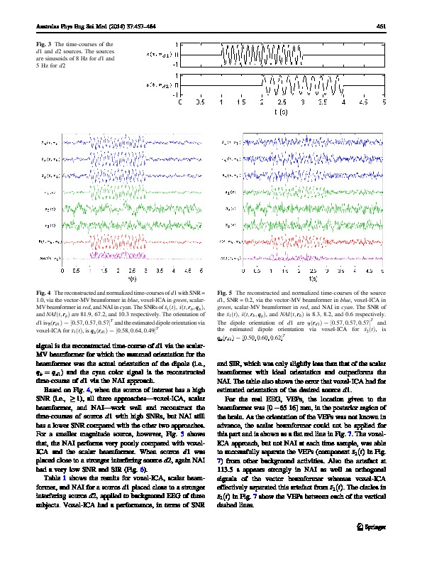 Download Voxel-ICA for reconstruction of source signal time-series and orientation in EEG and MEG.