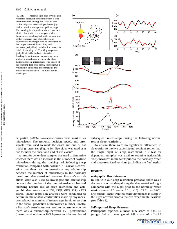 Download Efficient and regular patterns of sleep are related to increased vulnerability to microsleeps following a single night of sleep restriction.