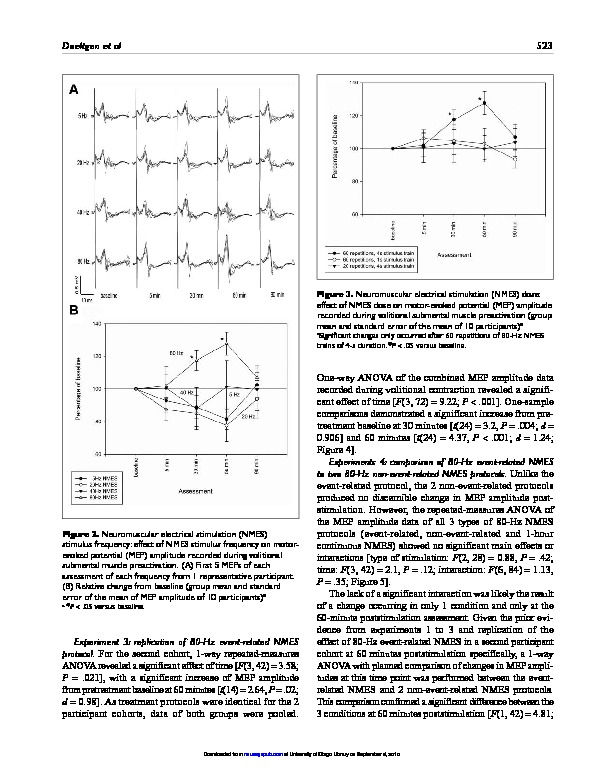 Download Differential Effects of Neuromuscular Electrical Stimulation Parameters on Submental Motor Evoked Potentials.