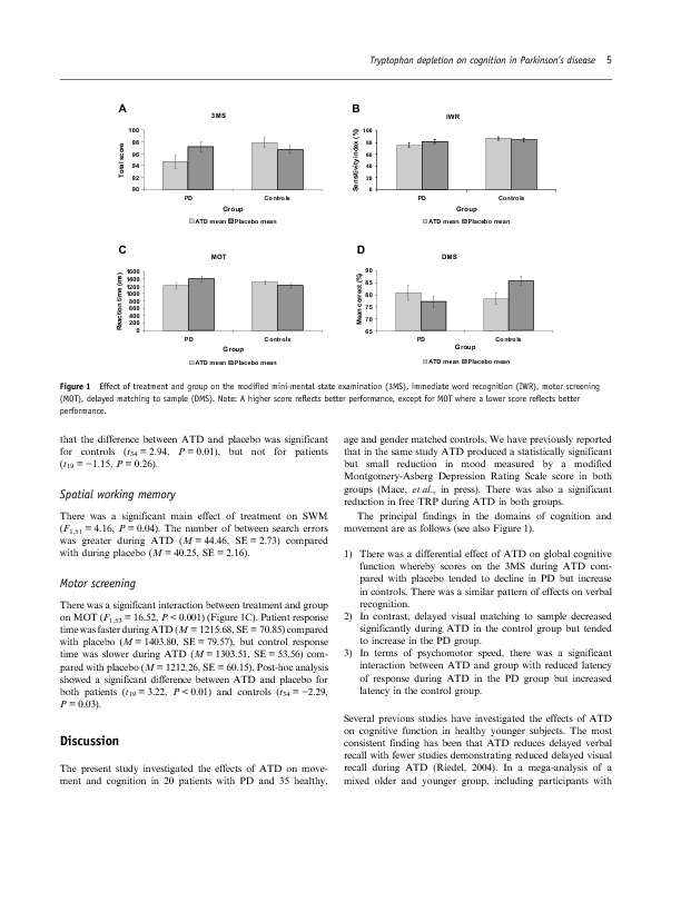 Download Effects of acute tryptophan depletion on mood in patients with Parkinson's disease and the healthy elderly.
