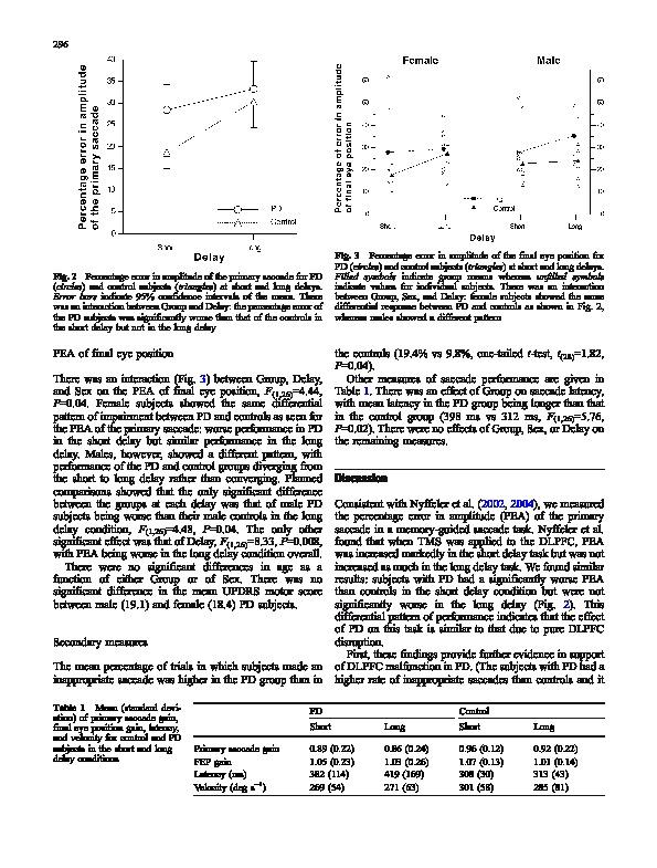 Nzbri Parkinson S Publications