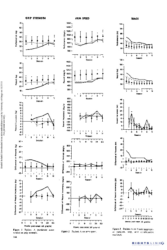 Download Impairment and recovery profiles of sensory-motor function following stroke: single-case graphical analysis techniques.