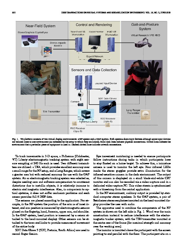 Download Design of a modular and low-latency virtual-environment platform for applications in motor adaptation research, neurological disorders, and neurorehabilitation.